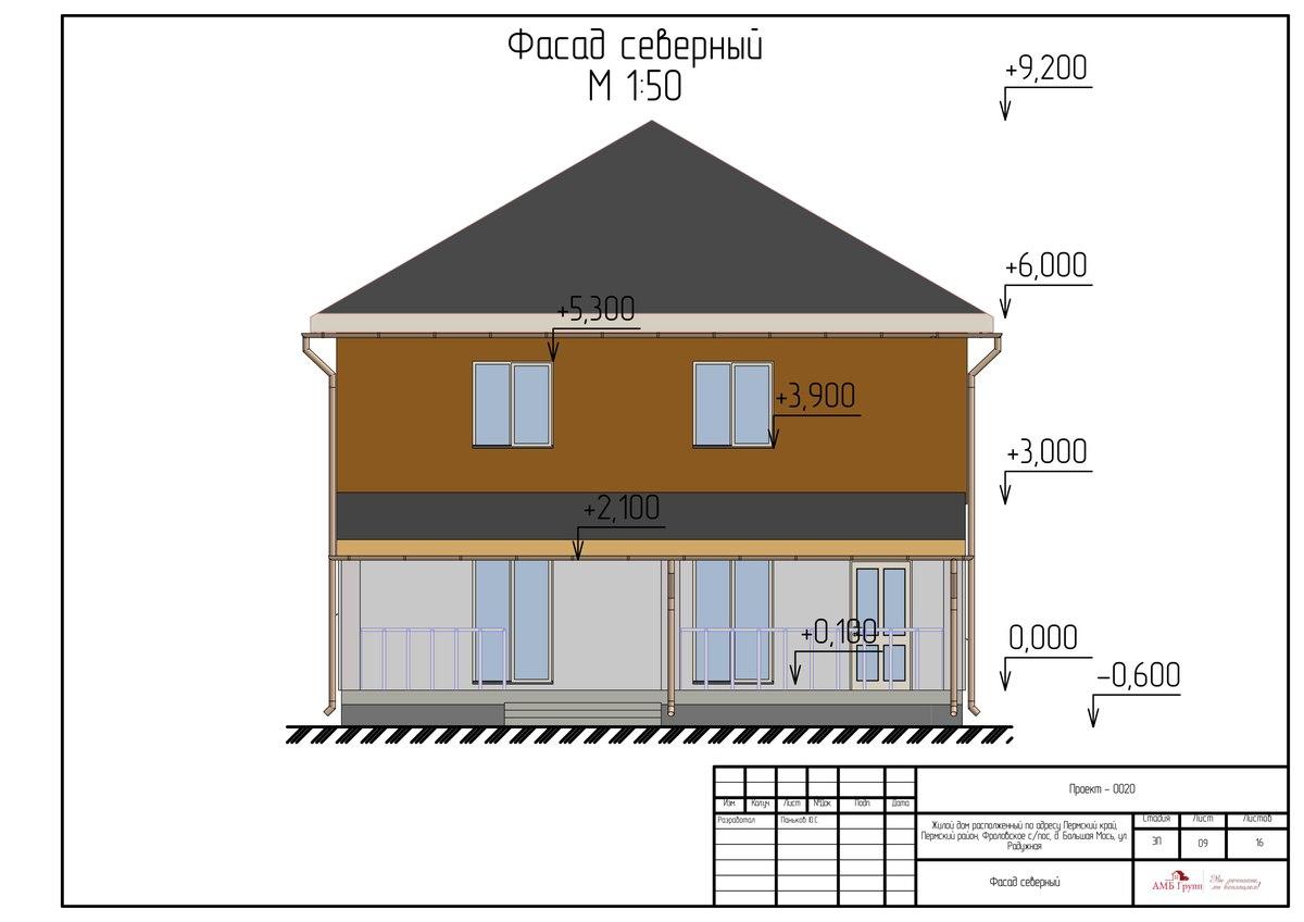 Строительство домов из газобетона   АМБ-групп