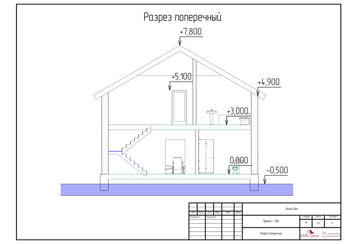 "Дом из газобетона по проекту ""ЕРМАК"" | АМБ-групп"